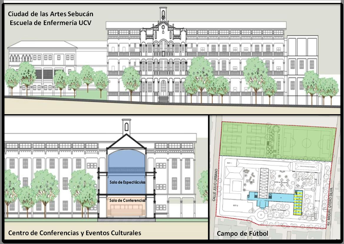 Ciudad-de-las-Artes-Sebucán-Planos