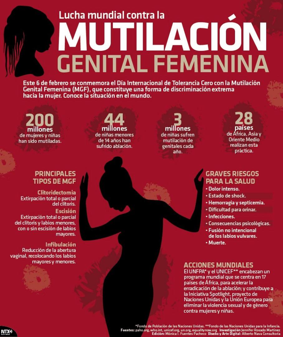 6 de Enero, Día Internacional de la Tolerancia Cero con la Mutilación Genital Femenina